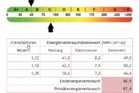 2021-02-09 00_48_47-2020-02-25 16_18_55-Express-Pass _ online Energieausweis-Rechner.png - Fotogaler